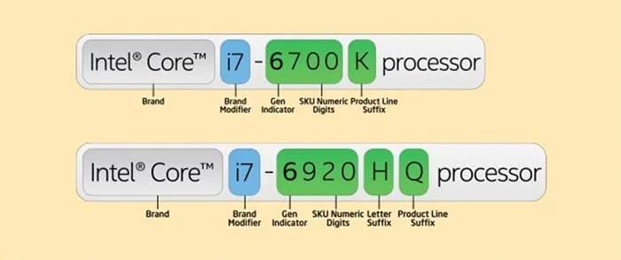 모델 번호의 의미: U, Q, H , K